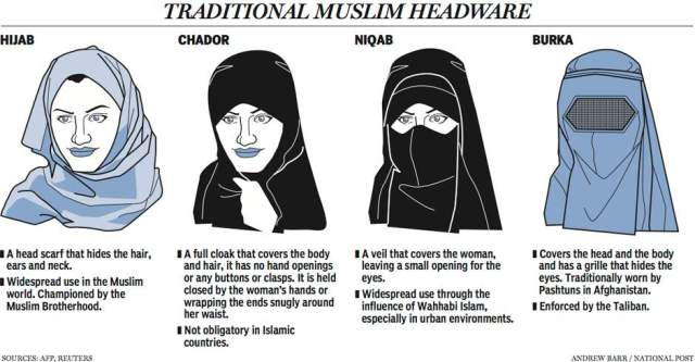 muslim-headgear-1-2